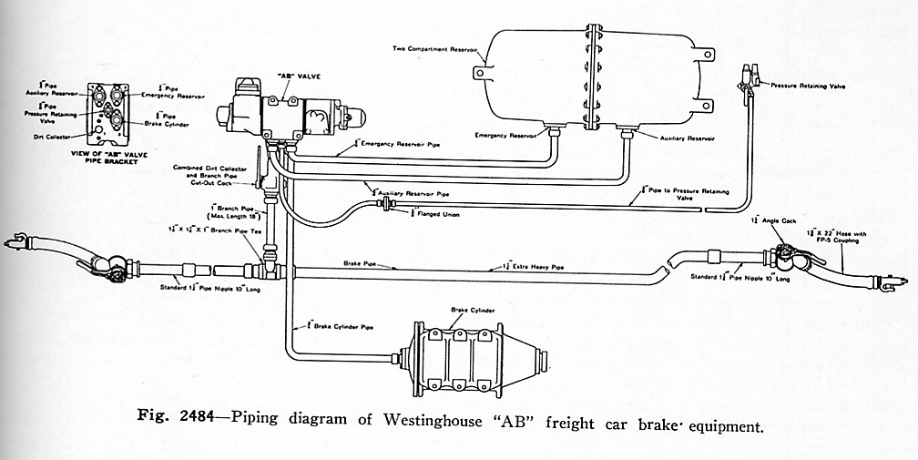 Rail Car Brake System Diagram Block And Schematic Diagrams